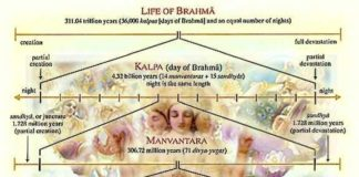 Life Of Bramha - Theory of Universe in Vedas