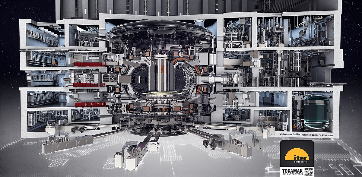 International Thermonuclear Experimental Reactor (ITER)