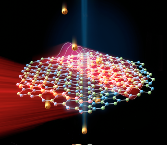 Illustration of a Sound-Light wave in 2D materials and its measurement using free electrons