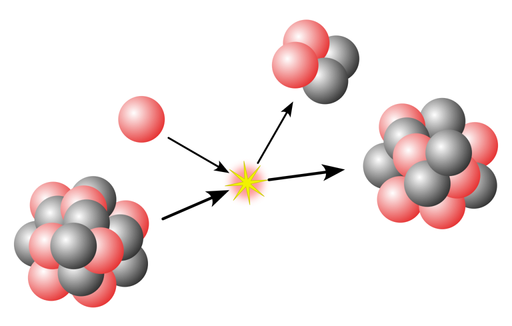 Atomic reaction and  Structure by Wikipedia