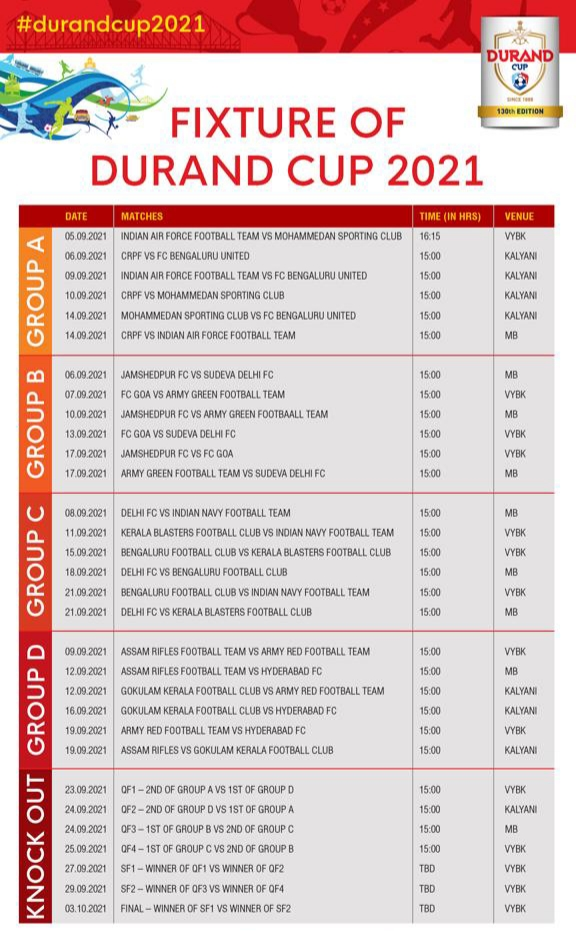 GROUPS AND FIXTURES CONFIRMED FOR 130th DURAND CUP FOOTBALL TOURNAMENT