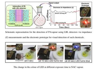 Electronic polymer based low-cost sensor developed to detect explosives rapidly