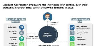 Know all about Account Aggregator Network- a financial data-sharing system