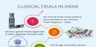 Clinical Trials in India
